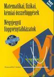 15129/NAT - Matematikai, fizikai, kémiai összefüggések - Négyjegyű függvénytáblázatok