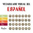Paula Igel Parolas Languages, - Vocabulario visual del espanol - Las letras,  los números,  los países,  el aula [eKönyv: epub,  mobi]